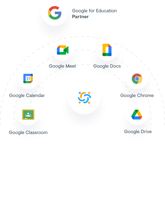 Google Integrations